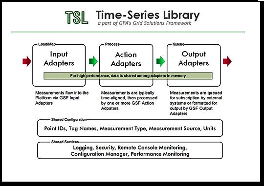 TSL Overview